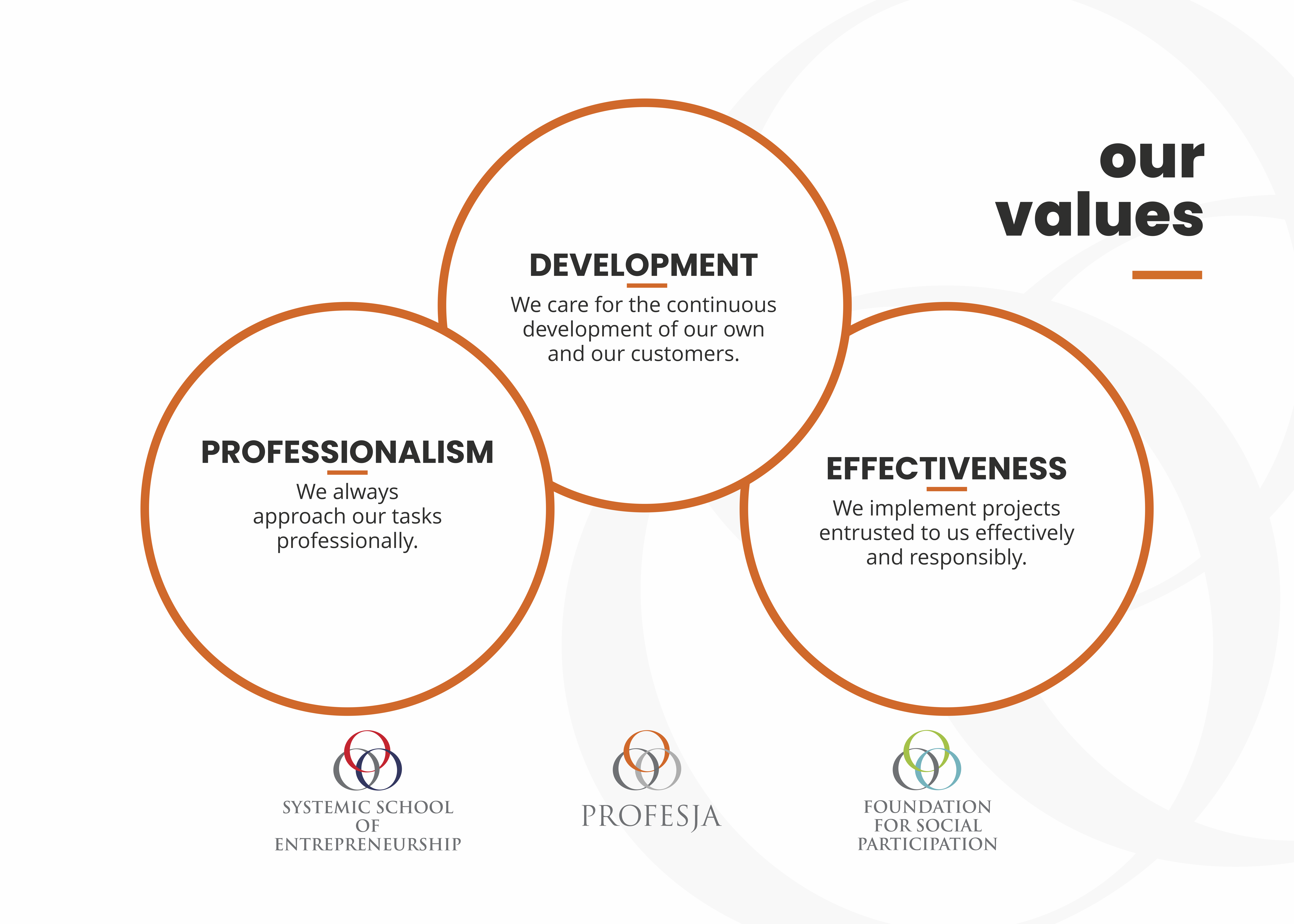 our_values_en_140x100